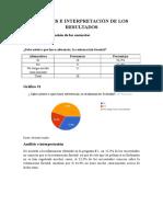 Análisis e Interpretación de Los Resultados (1)