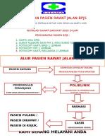 Pelayanan Pasien Rawat Jalan Bpjs 2