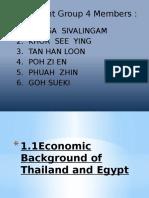Economics Assignment Full 2