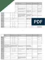 e21 10 EU Table Fast Track Funding 1002