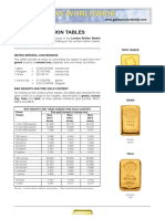 BI 3 GoldConversionTables