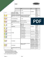 Banner_Sensor.pdf