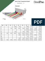 wocomplexity analysis.pdf