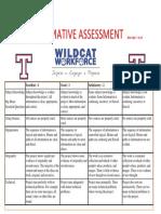 act summative assessment