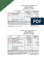 Cedulas Sumarias Analiticas Cuentas x Cobrar