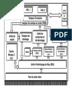 pentium schéma.pdf