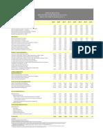 201512_BMU_IndicadoresFinancieros2BCR