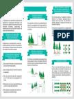 Silvicultura_Preventiva.pdf
