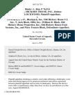 Bankr. L. Rep. P 76,514 in Re F.D.R. Hickory House, Inc., Debtor. Bryan G. Lockwood v. Snookies, Inc., Blackjack, Inc., Old Hickory House 3, Inc., T. Jack Black, Hh4, Inc., William R. Black, Old Hickory House Properties, Inc., Old Hickory House Food Systems, Inc., and Mary Francis Black, 60 F.3d 724, 11th Cir. (1995)