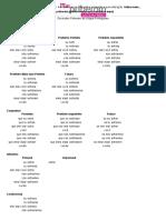 Conjugação do verbo sofrer.pdf