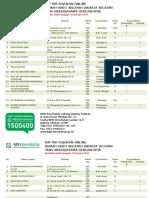 Daftar Rujukan Rumah Sakit Jakarta Selatan Online