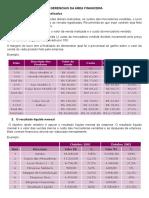 Os Principais Relatórios Gerenciais Da Área Financeira