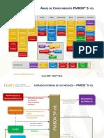 Edap Mooc-pmp Flujoprocesos Pmbok5