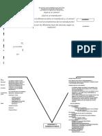 Mapa Conceptual y Diagrama v Stephanie Escalante Rmz