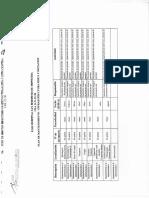 Anexo Nº 3 - Cronograma de Actividades Mantenimiento