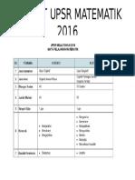 Format Upsr Matematik 2016