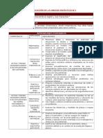 UNIDAD-DIDÁCTICA-01-1s.docx