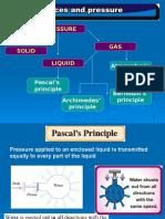 3.4 Pascal's Principle