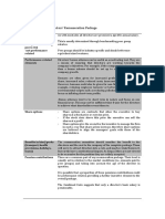 Components of Director Remuneration
