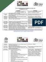 Programa DPC 2010 R. Arica y Parinacota[1]