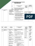 Rpt Biology Form 5 2016