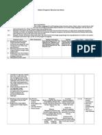 Silabus Pengantar Ekonomi Dan Bisnis Kelas X Dan XI Terbaru 2015