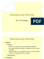 Manufacturing Materials Coloured