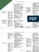 200506831-Transportation-Laws-Cases.docx