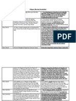 070816_Delegate Allocation Formulations.pdf