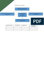 Modelo de Competencia de Las Cinco Fuerzas