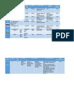 Tabla Resumen Fisioterapiaa
