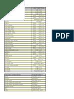 tabela_densidade