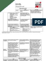 ACLS Provider Manual Comparison
