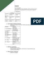 Genetic Diseases Summary