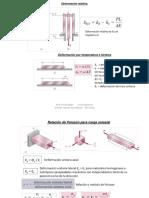 Mecánica de los Materiales Tema III