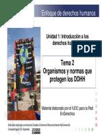 Unidad1_tema2.pdf