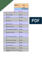 2011 - Indian Database