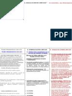 Perspectivas ACORE 2010-2012 vs. Informe de Gestin 2008-2010
