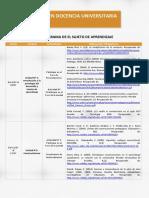 Cronograma El Sujeto de Aprendizaje