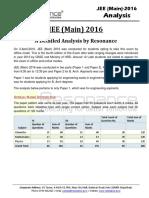 Analysis Jee Mains 2016