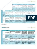 2. Matriz de Diagnóstico Tic
