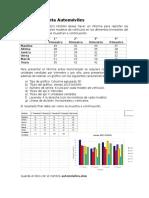 Practicas de Excel (Graficos)