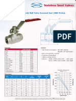 ARITA - Full Port Two-Piece Body Ball Valve
