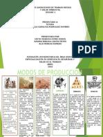 UNIDAD 1-TALLER MODOS DE PRODUCCION.pptx