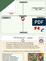 Era Radical (1938 - 1952).ppt
