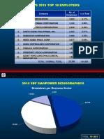 2015 SBF Labor Demographics