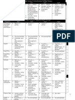 Analytical Chemistry (Qualitative Chemistry)