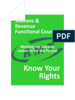 Fit for the Future - Know Your Rights