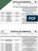 Serviços de Emprego Do Grande Porto- Ofertas Ativas a 28 de Julho de 2016