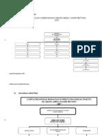 MPK - Carta Organisasi